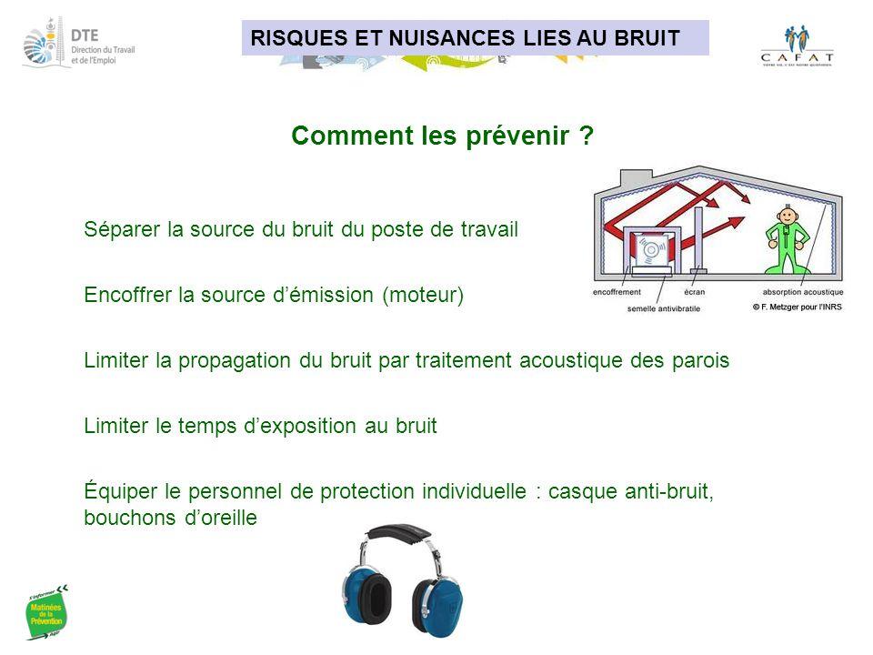 RISQUES ET NUISANCES LIES AU BRUIT Comment les prévenir ? Séparer la source du bruit du poste de travail Encoffrer la source d'émission (moteur) Limit