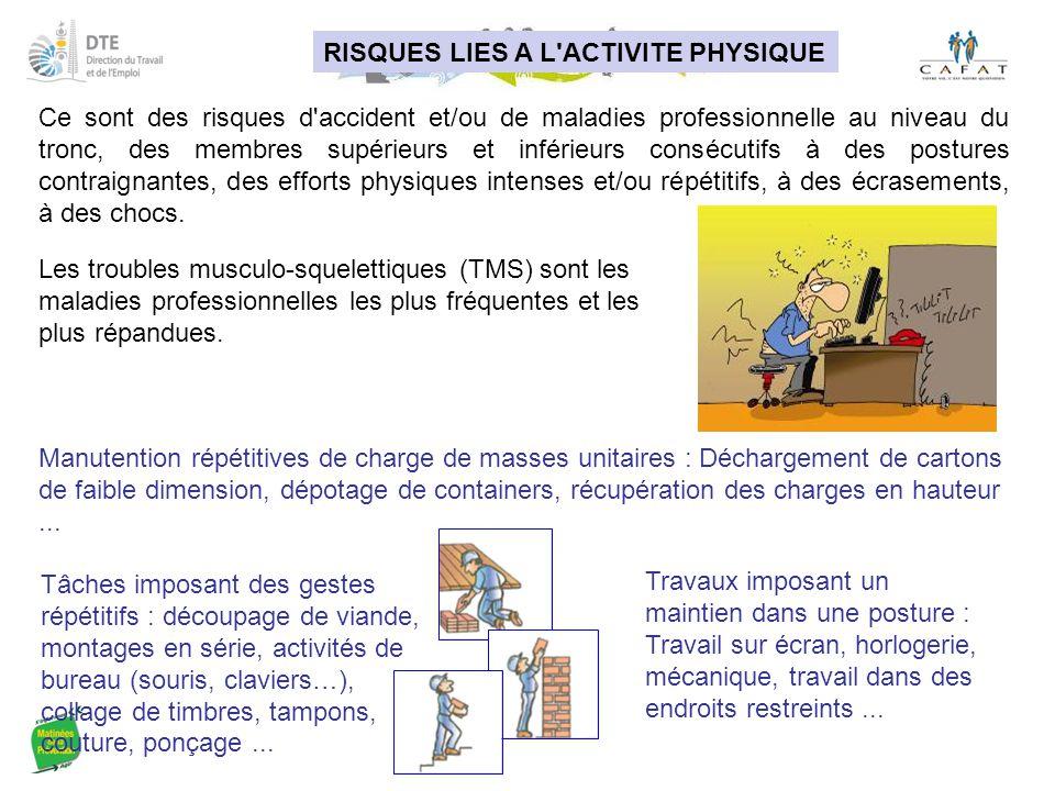 RISQUES LIES A L'ACTIVITE PHYSIQUE Ce sont des risques d'accident et/ou de maladies professionnelle au niveau du tronc, des membres supérieurs et infé