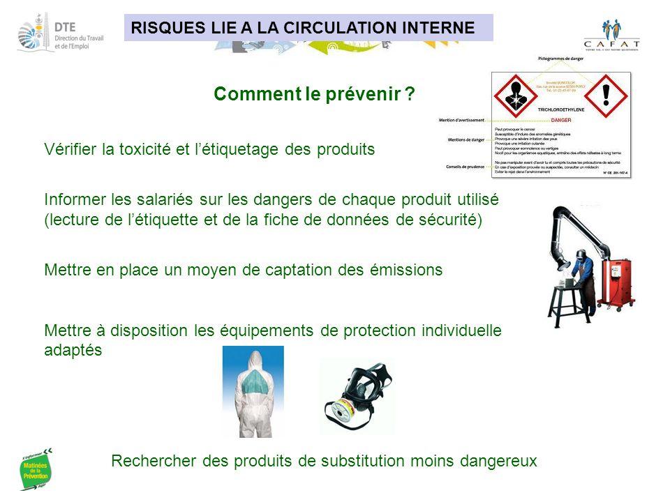 RISQUES LIE A LA CIRCULATION INTERNE Comment le prévenir ? Vérifier la toxicité et l'étiquetage des produits Informer les salariés sur les dangers de