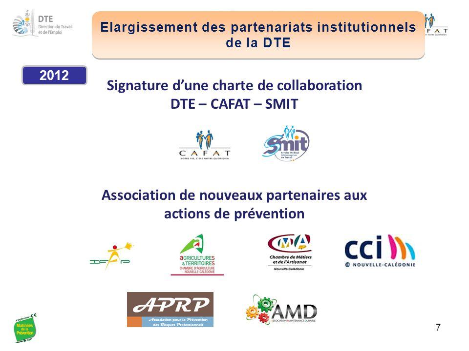 7 2012 Signature d'une charte de collaboration DTE – CAFAT – SMIT Association de nouveaux partenaires aux actions de prévention Elargissement des part