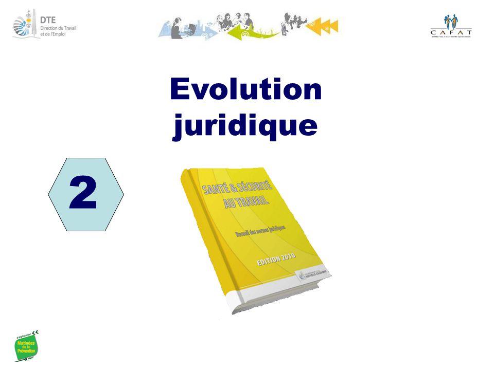 2 Evolution juridique