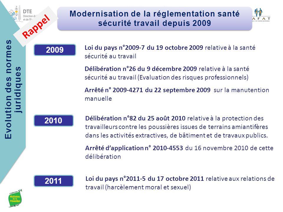 Evolution des normes juridiques Loi du pays n°2009-7 du 19 octobre 2009 relative à la santé sécurité au travail Délibération n°26 du 9 décembre 2009 r