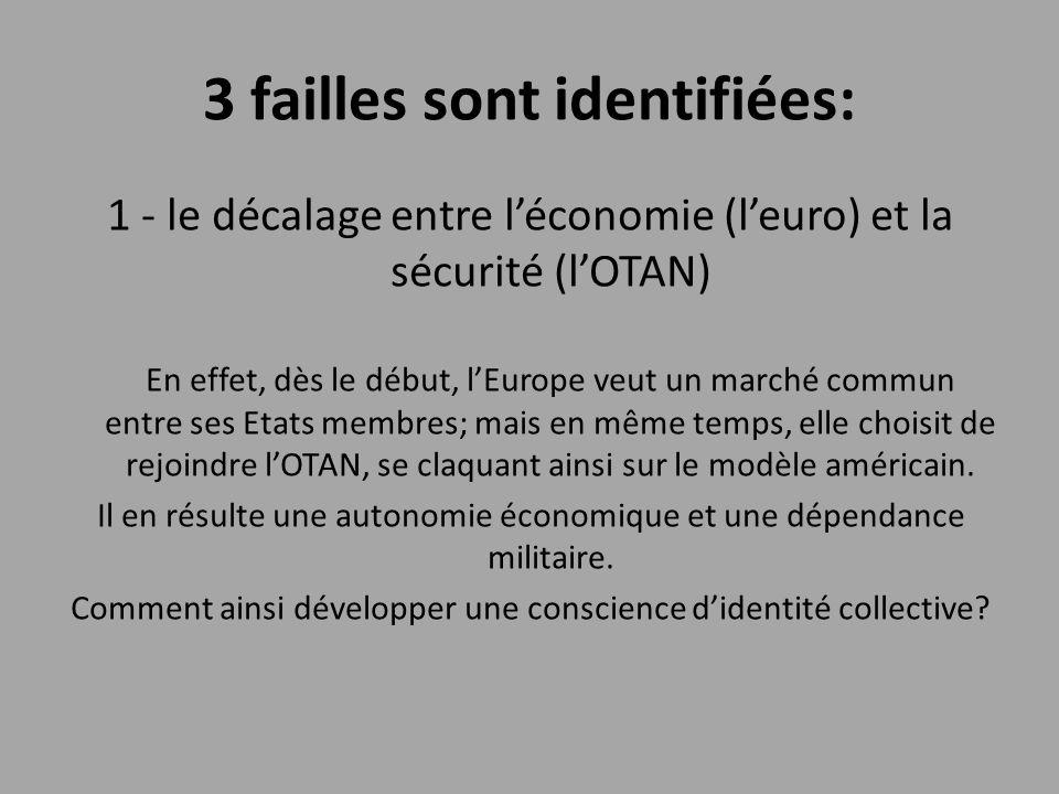 3 failles sont identifiées: 1 - le décalage entre l'économie (l'euro) et la sécurité (l'OTAN) En effet, dès le début, l'Europe veut un marché commun e