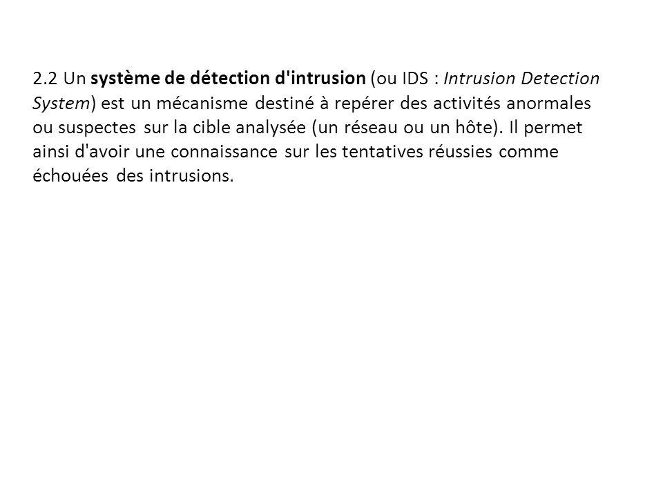 2.2 Un système de détection d'intrusion (ou IDS : Intrusion Detection System) est un mécanisme destiné à repérer des activités anormales ou suspectes
