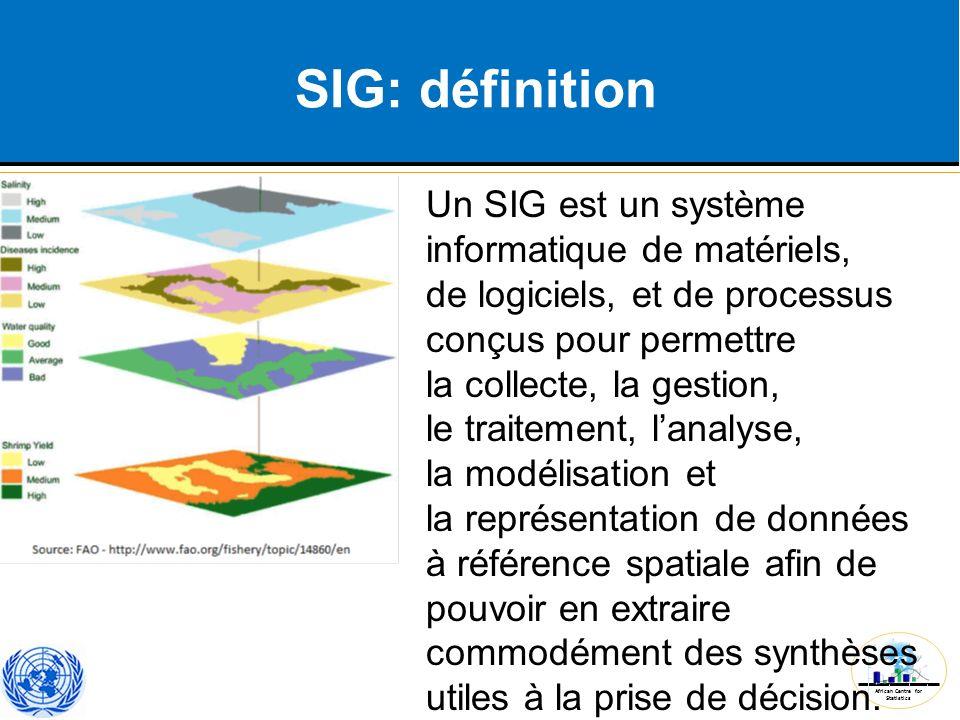 African Centre for Statistics Un SIG est un système informatique de matériels, de logiciels, et de processus conçus pour permettre la collecte, la ges
