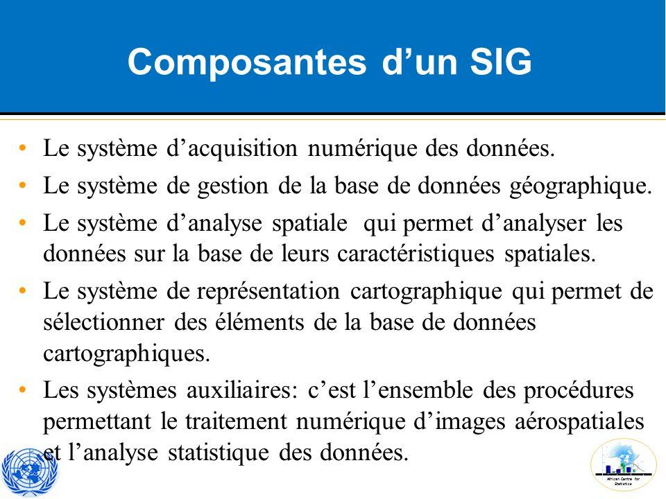 African Centre for Statistics Composantes d'un SIG Le système d'acquisition numérique des données. Le système de gestion de la base de données géograp