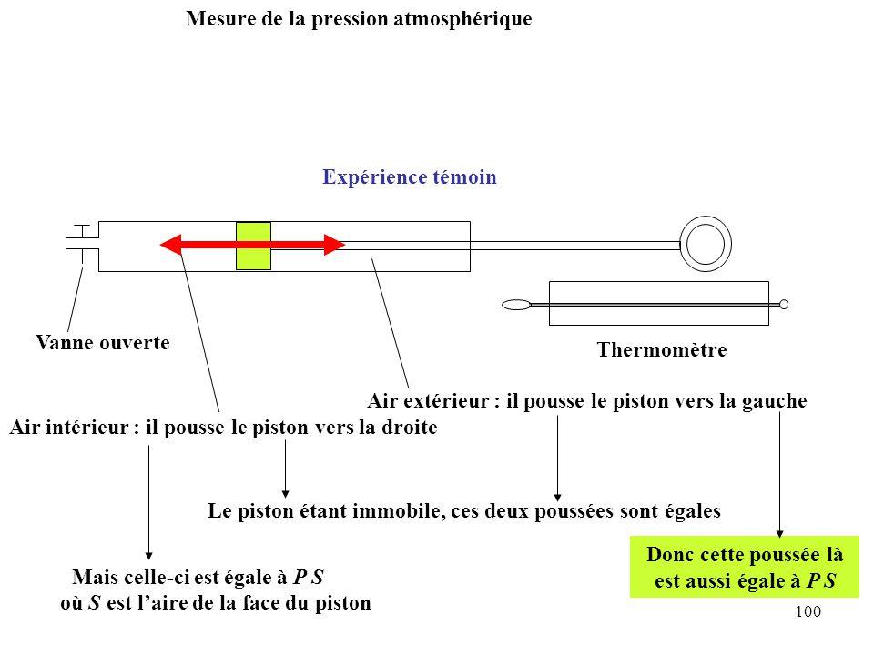 100 Expérience témoin Vanne ouverte Thermomètre Mesure de la pression atmosphérique Air intérieur : il pousse le piston vers la droite Air extérieur : il pousse le piston vers la gauche Le piston étant immobile, ces deux poussées sont égales Mais celle-ci est égale à P S où S est l'aire de la face du piston Donc cette poussée là est aussi égale à P S
