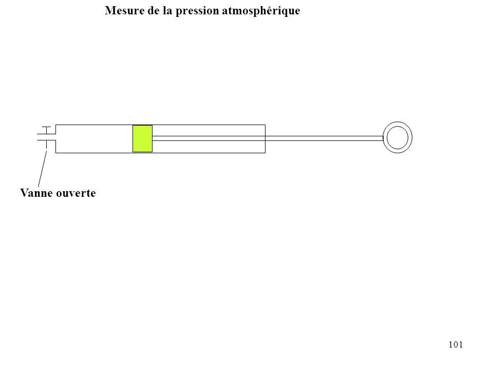 101 Vanne ouverte Mesure de la pression atmosphérique