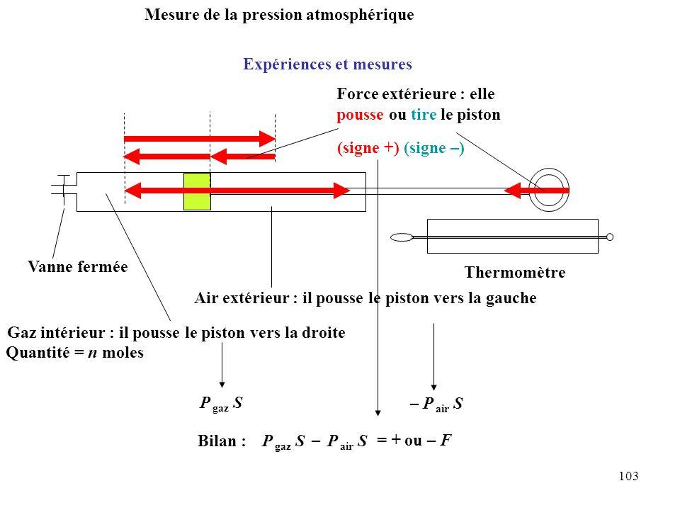 103 Expériences et mesures Vanne fermée Thermomètre Mesure de la pression atmosphérique Gaz intérieur : il pousse le piston vers la droite Air extérieur : il pousse le piston vers la gauche Force extérieure : elle pousse ou tire le piston (signe +)(signe –) = + ou – F P gaz SP air S – P gaz S – P air S Bilan : Quantité = n moles