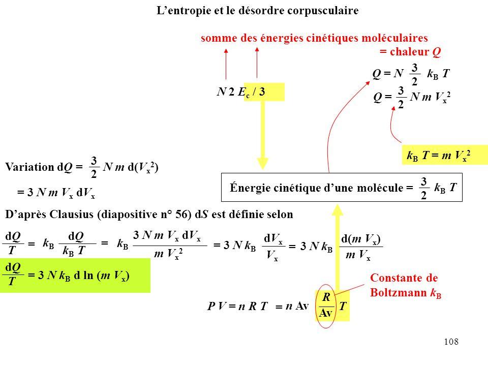 108 P V = n R T = n Av Av R T Constante de Boltzmann k B = N 2 E c / 3 Énergie cinétique d'une molécule = 3 2 kB TkB T k B T = m V x 2 L'entropie et le désordre corpusculaire somme des énergies cinétiques moléculaires = chaleur Q Q = N 3 2 kB TkB T Q = N m V x 2 3 2 Variation dQ = N m d(V x 2 ) = 3 N m V x dV x dQdQ T = D'après Clausius (diapositive n° 56) dS est définie selon dVxdVx VxVx =3 N k B 3 2 dQdQ T = 3 N k B d ln (m V x ) d(m V x ) m V x 3 N k B = kBkB dQdQ k B T =kBkB 3 N m V x dV x m V x 2