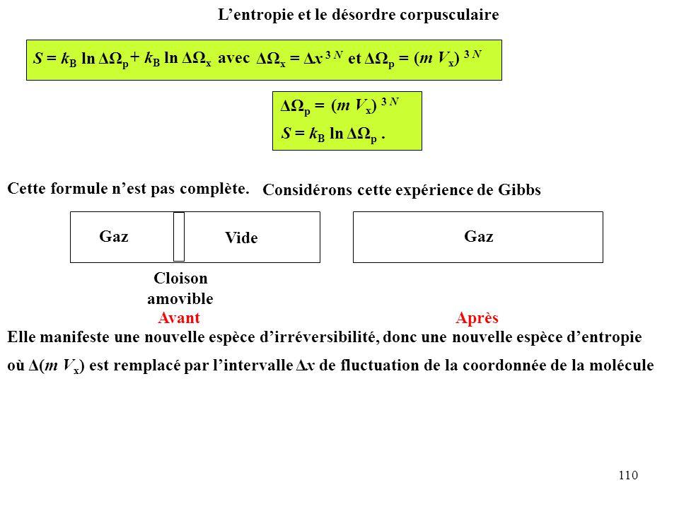110 L'entropie et le désordre corpusculaire S = k B ln ΔΩ p Cette formule n'est pas complète.