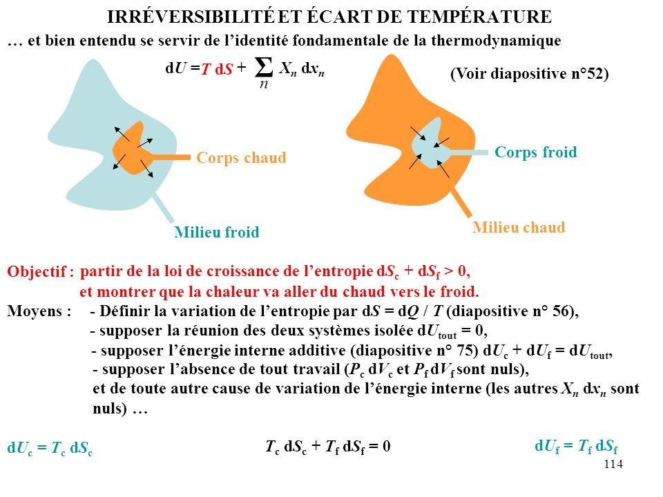114 IRRÉVERSIBILITÉ ET ÉCART DE TEMPÉRATURE (Voir diapositive n°52) Milieu froid Corps chaud Milieu chaud Corps froid Objectif : partir de la loi de croissance de l'entropie dS c + dS f > 0, - Définir la variation de l'entropie par dS = dQ / T (diapositive n° 56), - supposer l'énergie interne additive (diapositive n° 75) dU c + dU f = dU tout, - supposer la réunion des deux systèmes isolée dU tout = 0, - supposer l'absence de tout travail (P c dV c et P f dV f sont nuls), et de toute autre cause de variation de l'énergie interne (les autres X n dx n sont nuls) … et montrer que la chaleur va aller du chaud vers le froid.