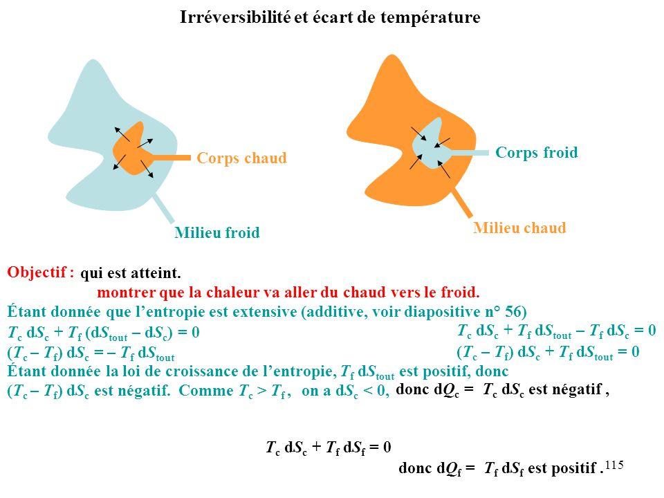 115 Milieu froid Corps chaud Milieu chaud Corps froid Objectif : et montrer que la chaleur va aller du chaud vers le froid.
