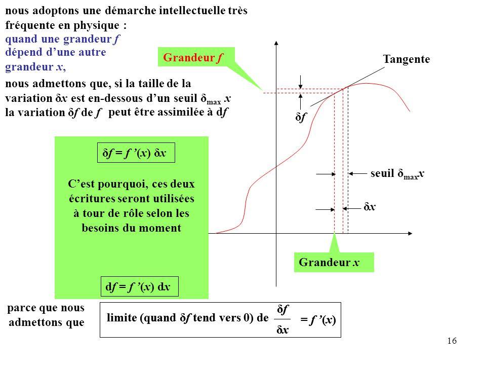 16 C'est pourquoi, ces deux écritures seront utilisées à tour de rôle selon les besoins du moment Tangente Grandeur f Grandeur x nous adoptons une démarche intellectuelle très fréquente en physique : quand une grandeur f limite (quand δf tend vers 0) de δfδf δxδx = f '(x) limite (quand δf tend vers 0) de δfδf δxδx = f '(x) df = f '(x) dx parce que nous admettons que nous admettons que, si la taille de la variation δx est en-dessous d'un seuil δ max x seuil δ max x la variation δf de f peut être assimilée à df δfδf δf = f '(x) δx dépend d'une autre grandeur x, δxδx