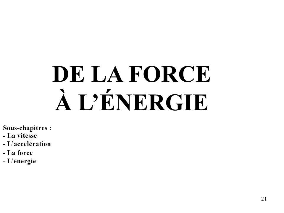 21 DE LA FORCE À L'ÉNERGIE Sous-chapitres : - La vitesse - L'accélération - La force - L'énergie