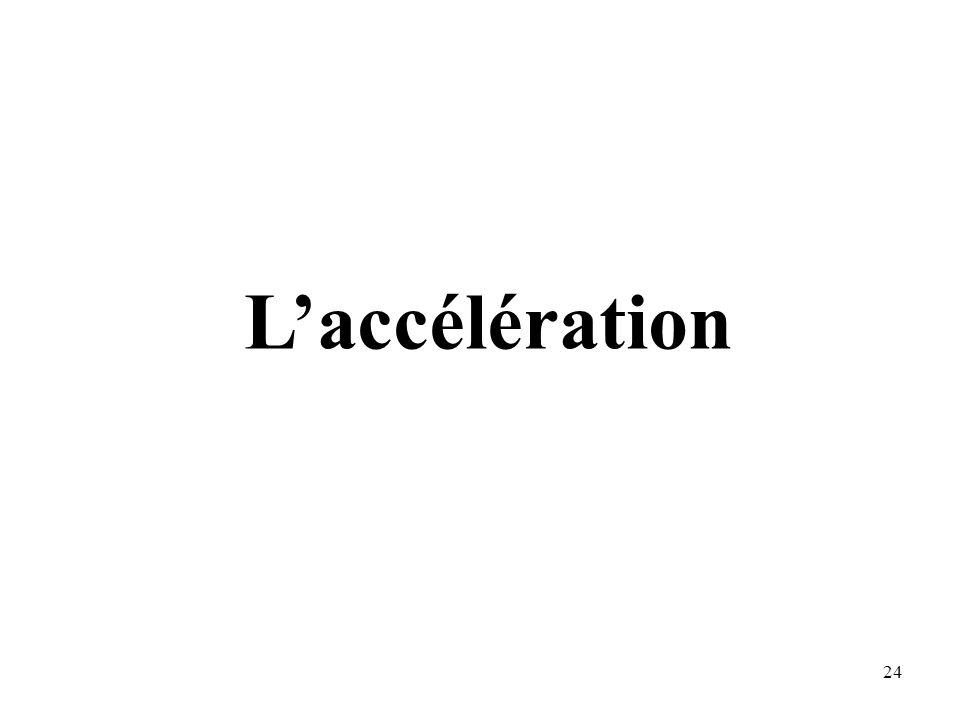 24 L'accélération