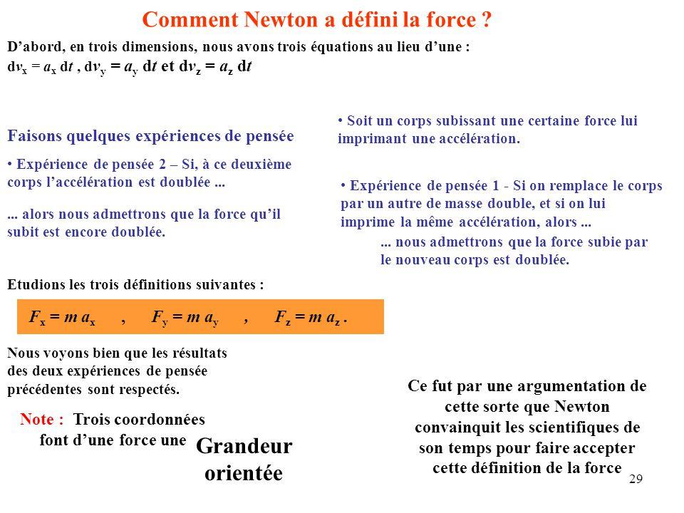 29 Comment Newton a défini la force .