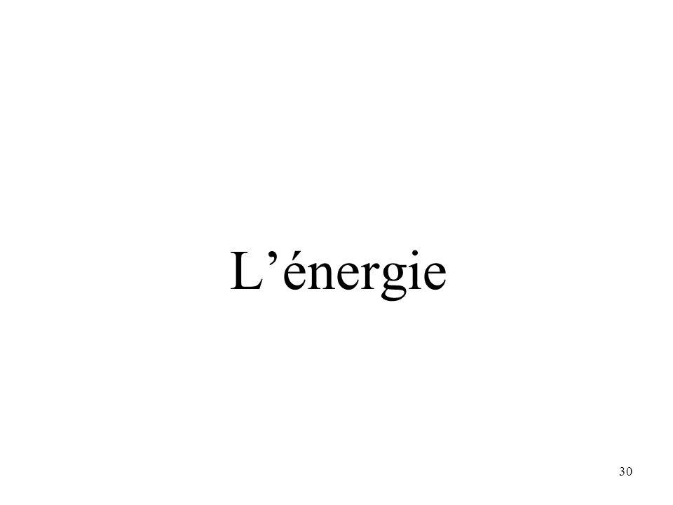 30 L'énergie