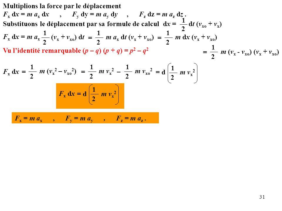 31 Multiplions la force par le déplacement F x dx = m a x dx, F y dy = m a y dy, F z dz = m a z dz.
