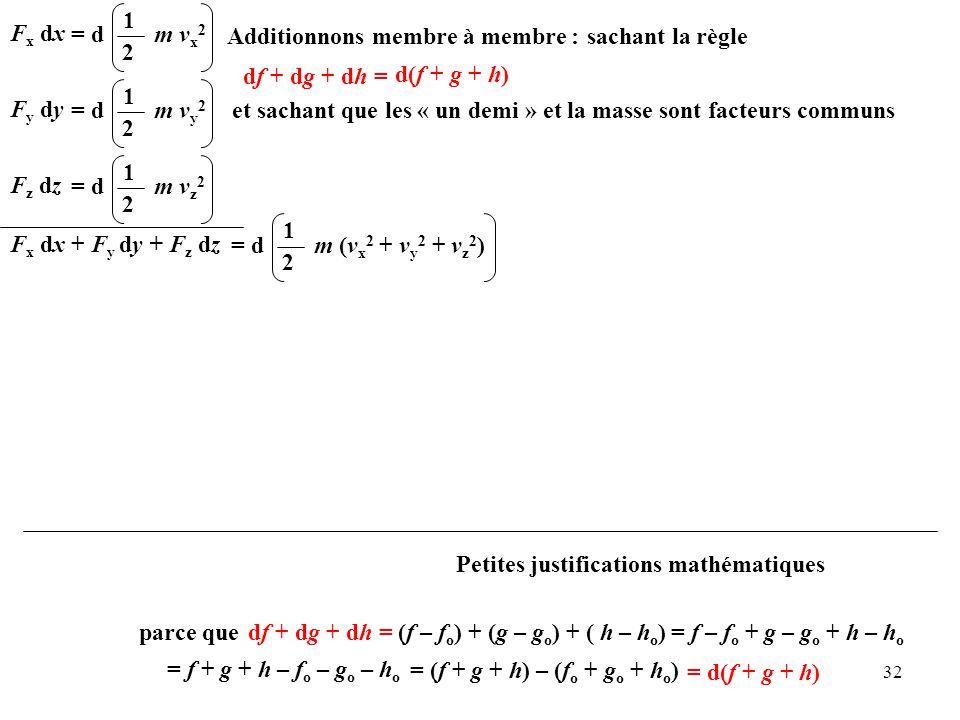 32 Additionnons membre à membre : et sachant que les « un demi » et la masse sont facteurs communs F x dx = d 1 2 m v x 2 F y dy = d 1 2 m v y 2 F z dz = d 1 2 m v z 2 df + dg + dh = = f – f o + g – g o + h – h o = f + g + h – f o – g o – h o = (f + g + h) – (f o + g o + h o ) d(f + g + h) sachant la règle F x dx + F y dy + F z dz = d 1 2 m (v x 2 + v y 2 + v z 2 ) df + dg + dh = (f – f o ) + (g – g o ) + ( h – h o ) parce que = d(f + g + h) Petites justifications mathématiques