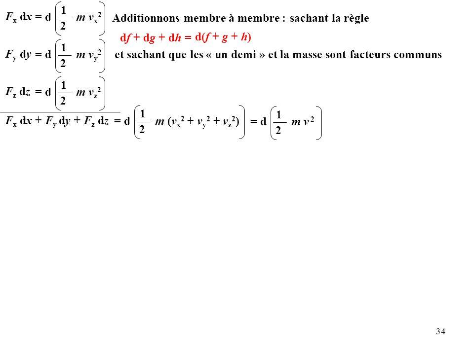 34 F x dx = d 1 2 m v x 2 F y dy = d 1 2 m v y 2 F z dz = d 1 2 m v z 2 Additionnons membre à membre : et sachant que les « un demi » et la masse sont facteurs communs d(f + g + h) sachant la règle df + dg + dh = F x dx + F y dy + F z dz = d 1 2 m (v x 2 + v y 2 + v z 2 )= d 1 2 m v 2
