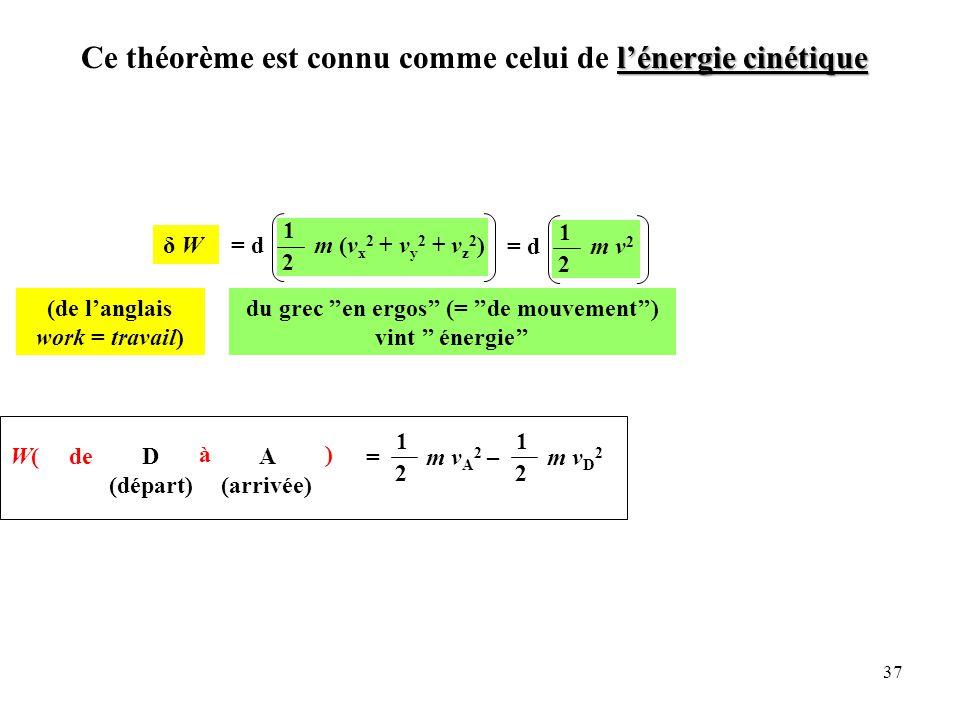 37 l'énergie cinétique Ce théorème est connu comme celui de l'énergie cinétique F x (x – x 0 ) + F y (y – y 0 ) + F z (z – z 0 ) = m v A 2 – m v D 2 1 2 1 2 W( de à ) = D (départ) A (arrivée) = d 1 2 m (v x 2 + v y 2 + v z 2 )= d 1 2 m v 2 du grec ''en ergos'' (= ''de mouvement'') vint '' énergie'' δ Wδ W (de l'anglais work = travail)