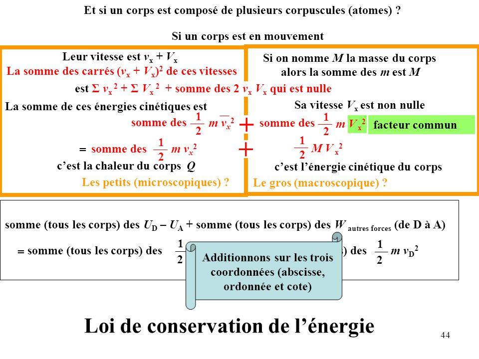 44 Leur vitesse est v x + V x La somme des carrés (v x + V x ) 2 de ces vitesses Sa vitesse V x est non nulle Si un corps est en mouvement La somme de ces énergies cinétiques est Les petits (microscopiques) .