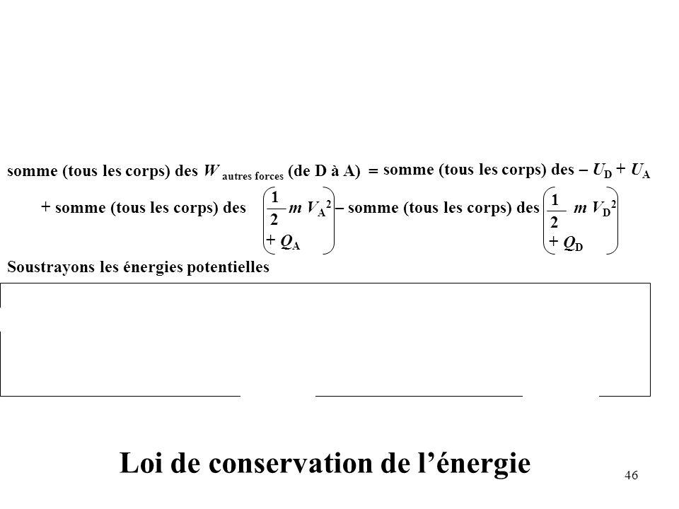 46 somme (tous les corps) des U D – U A + somme (tous les corps) des W autres forces (de D à A) somme (tous les corps) des m v A 2 – somme (tous les corps) des m v D 2 = 1 2 1 2 Loi de conservation de l'énergie + Q A + Q D VV somme (tous les corps) des W autres forces (de D à A) = somme (tous les corps) des – U D + U A + somme (tous les corps) des m V A 2 – somme (tous les corps) des m V D 2 1 2 1 2 + Q A + Q D Soustrayons les énergies potentielles