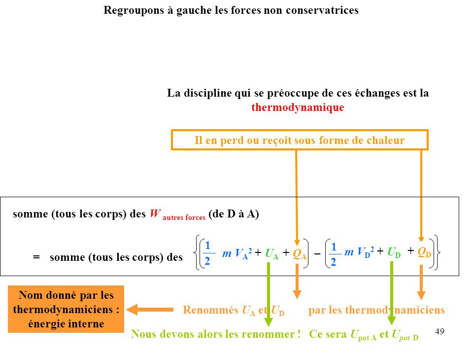 49 somme (tous les corps) des W autres forces (de D à A) Regroupons à gauche les forces non conservatrices Il en perd ou reçoit sous forme de chaleur = 1 2 somme (tous les corps) des + Q A + Q D m V A 2 + U A – m V D 2 + U D 1 2 La discipline qui se préoccupe de ces échanges est la thermodynamique Renommés U A et U D par les thermodynamiciens Nous devons alors les renommer !Ce sera U pot A et U pot D Nom donné par les thermodynamiciens : énergie interne