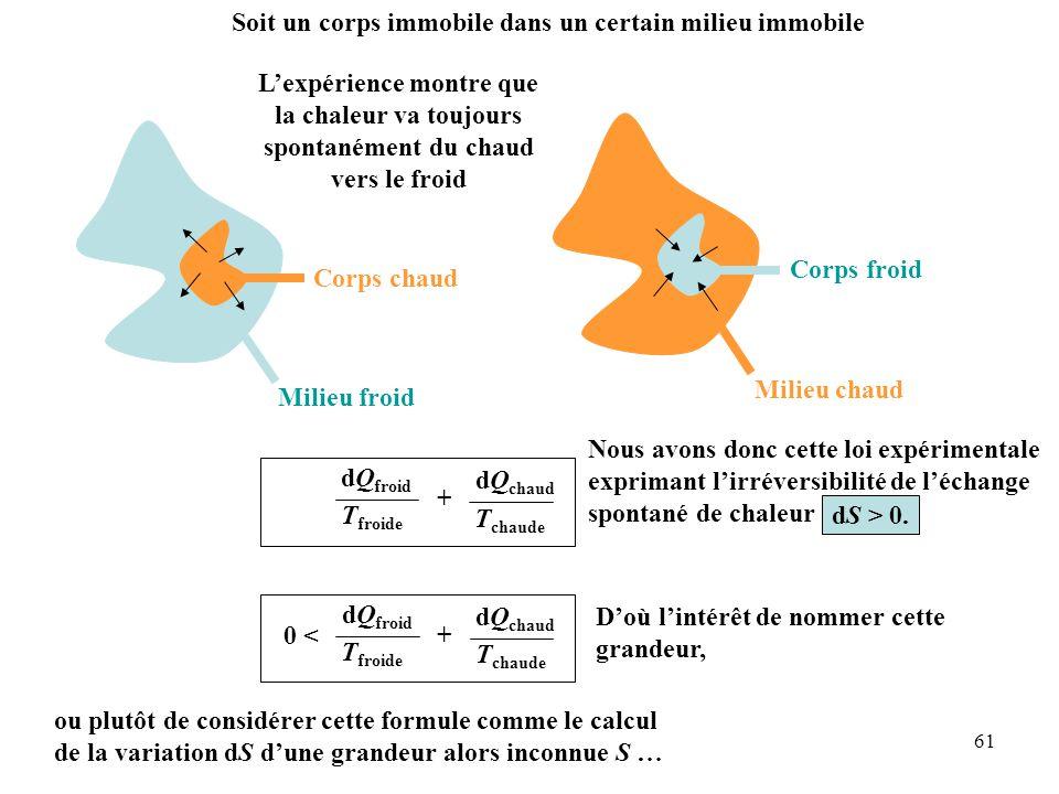 61 Soit un corps immobile dans un certain milieu immobile Milieu froid Corps chaud L'expérience montre que la chaleur va toujours spontanément du chaud vers le froid Milieu chaud Corps froid 0 = dQ froid + dQ chaud 0 < dQ froid T froide + dQ chaud T chaude D'où l'intérêt de nommer cette grandeur, ou plutôt de considérer cette formule comme le calcul de la variation dS d'une grandeur alors inconnue S … 0 = dQ froid + dQ chaud dS = dQ froid T froide + dQ chaud T chaude Nous avons donc cette loi expérimentale exprimant l'irréversibilité de l'échange spontané de chaleur dS > 0.