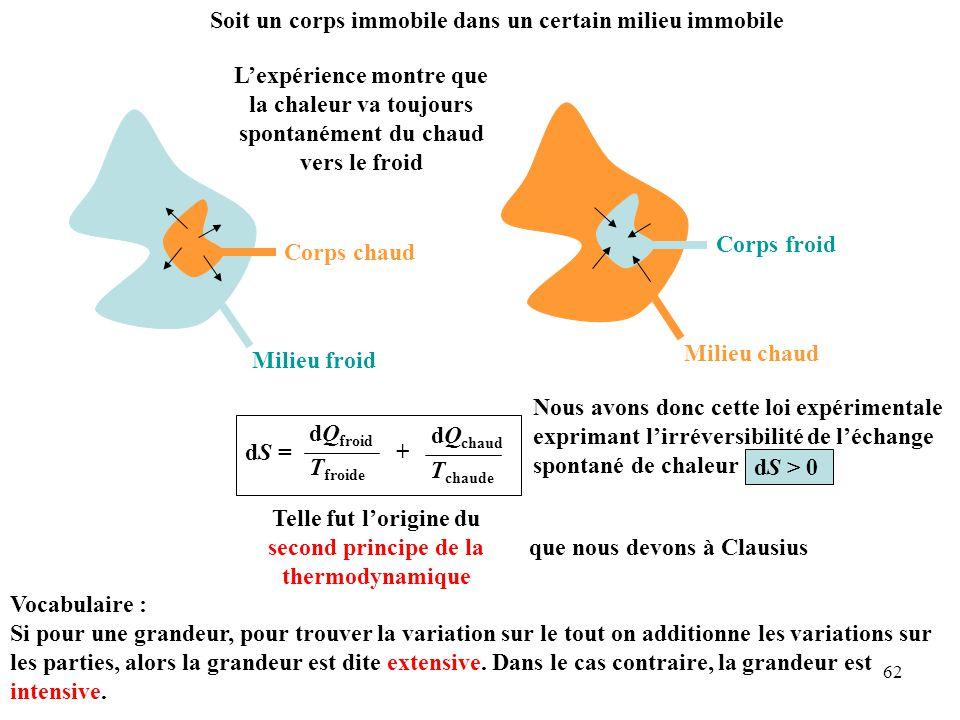 62 Soit un corps immobile dans un certain milieu immobile Milieu froid Corps chaud L'expérience montre que la chaleur va toujours spontanément du chaud vers le froid Milieu chaud Corps froid 0 = dQ froid + dQ chaud dS = dQ froid T froide + dQ chaud T chaude Nous avons donc cette loi expérimentale exprimant l'irréversibilité de l'échange spontané de chaleur dS > 0 Telle fut l'origine du second principe de la thermodynamique que nous devons à Clausius Vocabulaire : Si pour une grandeur, pour trouver la variation sur le tout on additionne les variations sur les parties, alors la grandeur est dite extensive.