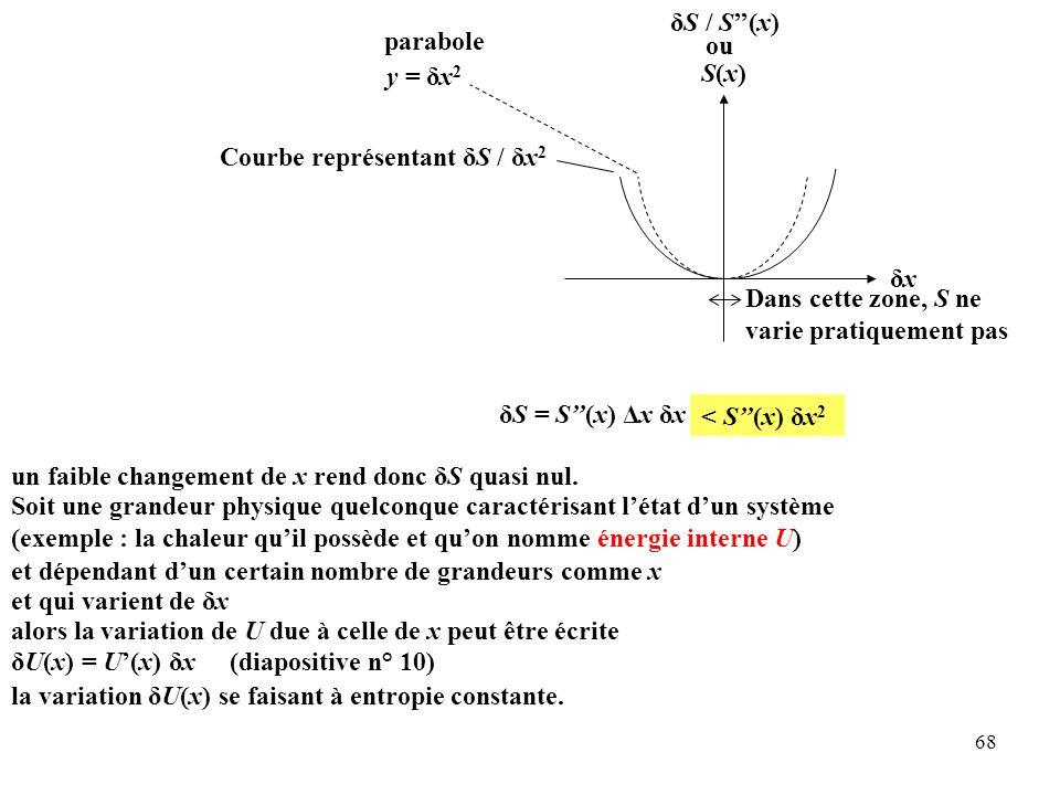 68 un faible changement de x rend donc δS quasi nul.
