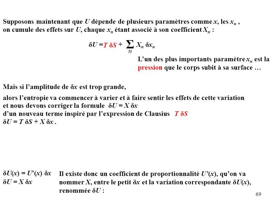 69 Σ n δU = + X n δx n T δST δS Il existe donc un coefficient de proportionnalité U'(x), qu'on va nommer X, entre le petit δx et la variation correspondante δU(x), renommée δU : δU = X δx Mais si l'amplitude de δx est trop grande, alors l'entropie va commencer à varier et à faire sentir les effets de cette variation et nous devons corriger la formule d'un nouveau terme inspiré par l'expression de Clausius T δST δS δU = T δS + X δx.