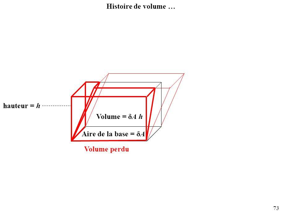 73 Histoire de volume … Aire de la base = δA hauteur = h Volume perdu Volume = δA h