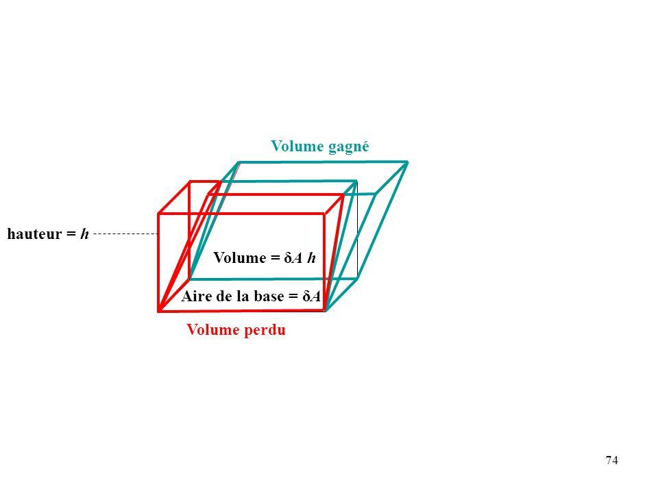 74 Volume gagné Volume perdu hauteur = h Aire de la base = δA Volume = δA h