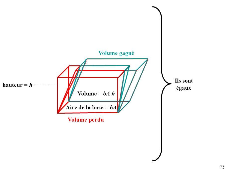 75 Volume perdu Volume gagné Ils sont égaux hauteur = h Aire de la base = δA Volume = δA h