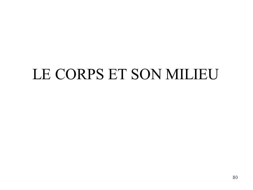 80 LE CORPS ET SON MILIEU