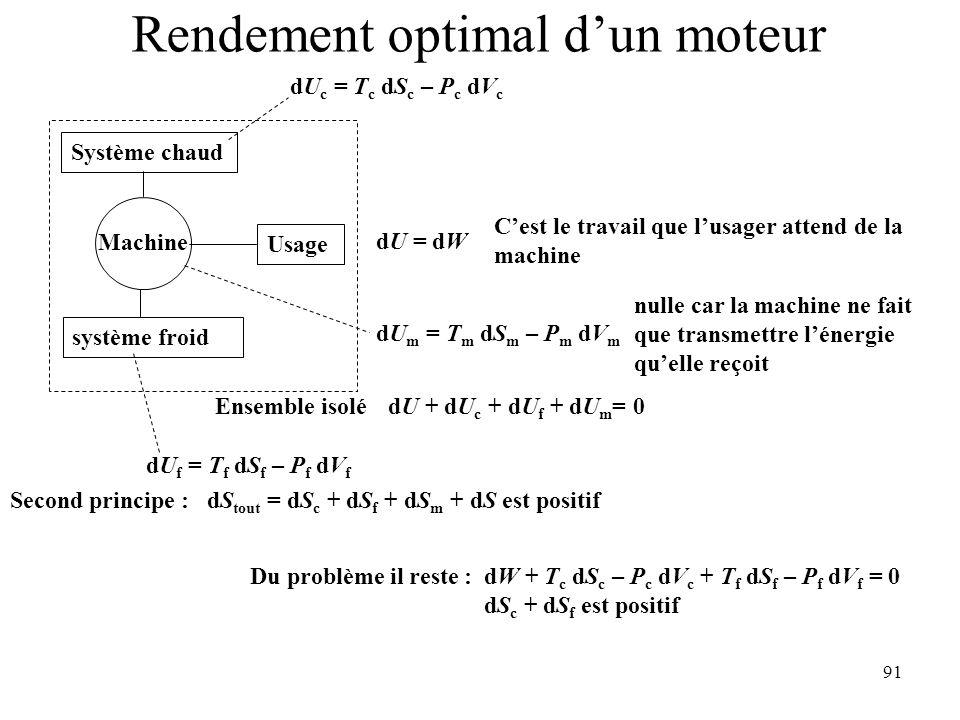 91 Rendement optimal d'un moteur Machine Ensemble isolé nulle car la machine ne fait que transmettre l'énergie qu'elle reçoit dU + dU c + dU f + dU m = 0 Usage dU c = T c dS c – P c dV c dU f = T f dS f – P f dV f dU m = T m dS m – P m dV m Système chaud système froid dU = dW C'est le travail que l'usager attend de la machine Second principe :dS tout = dS c + dS f + dS m + dS est positif Du problème il reste : dW + T c dS c – P c dV c + T f dS f – P f dV f = 0 dS c + dS f est positif