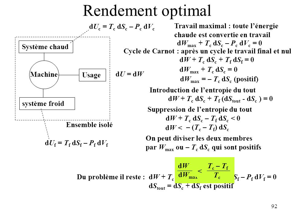92 Rendement optimal Machine Ensemble isolé Usage dU c = T c dS c – P c dV c dU f = T f dS f – P f dV f Système chaud système froid dU = dW Travail maximal : toute l'énergie chaude est convertie en travail Du problème il reste : dS tout = dS c + dS f est positif dW + T c dS c – P c dV c + T f dS f – P f dV f = 0 dW max + T c dS c – P c dV c = 0 Cycle de Carnot : après un cycle le travail final et nul dW + T c dS c + T f dS f = 0 dW max + T c dS c = 0 Introduction de l'entropie du tout dW + T c dS c + T f (dS tout - dS c ) = 0 dW + T c dS c – T f dS c < 0 dW < – (T c – T f ) dS c dWdW dW max < T c – T f TcTc Suppression de l'entropie du tout dW max = – T c dS c (positif) On peut diviser les deux membres par W max ou – T c dS c qui sont positifs