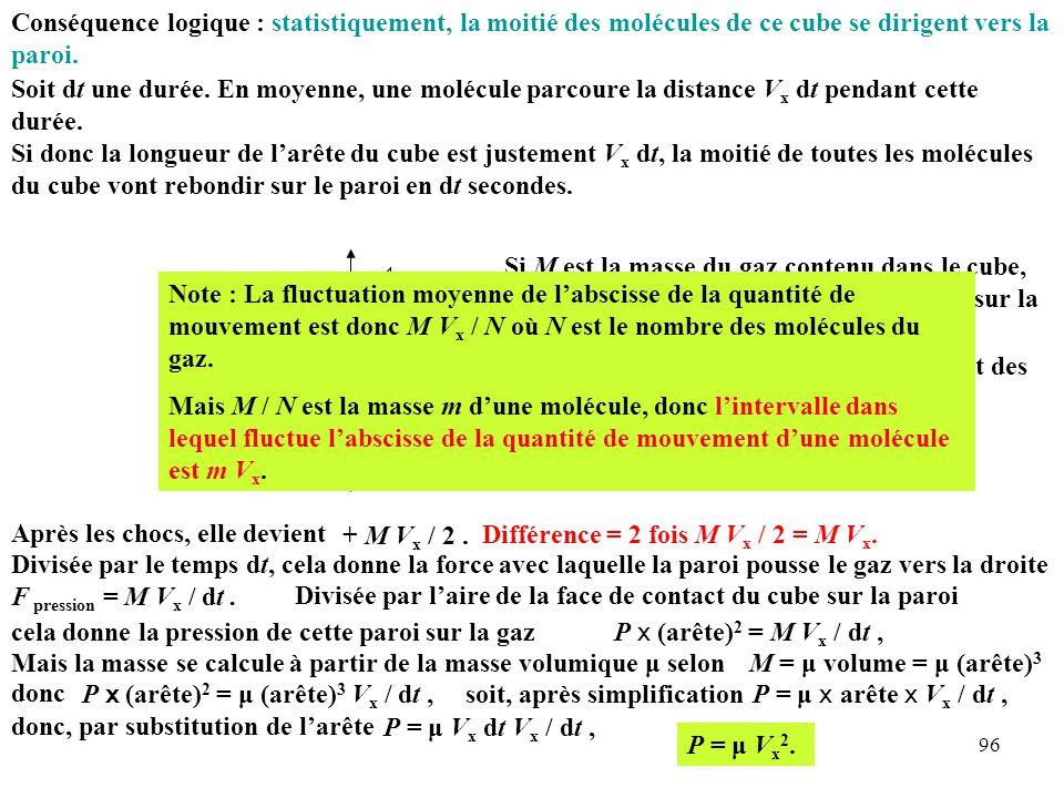 96 Conséquence logique : statistiquement, la moitié des molécules de ce cube se dirigent vers la paroi.