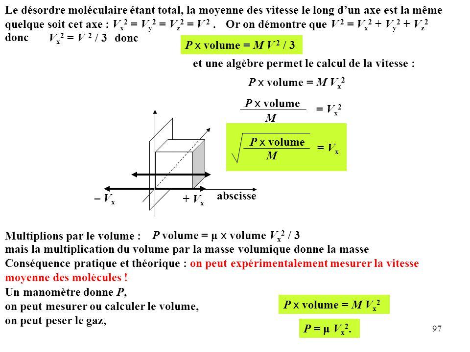 97 abscisse – V x + V x Multiplions par le volume : P volume = μ x v olume V x 2 / 3 mais la multiplication du volume par la masse volumique donne la masse P x volume = M V x 2 Conséquence pratique et théorique : on peut expérimentalement mesurer la vitesse moyenne des molécules .