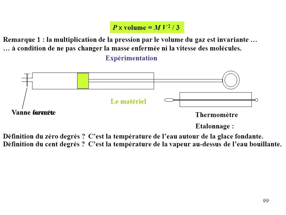 99 Remarque 1 : la multiplication de la pression par le volume du gaz est invariante … … à condition de ne pas changer la masse enfermée ni la vitesse des molécules.
