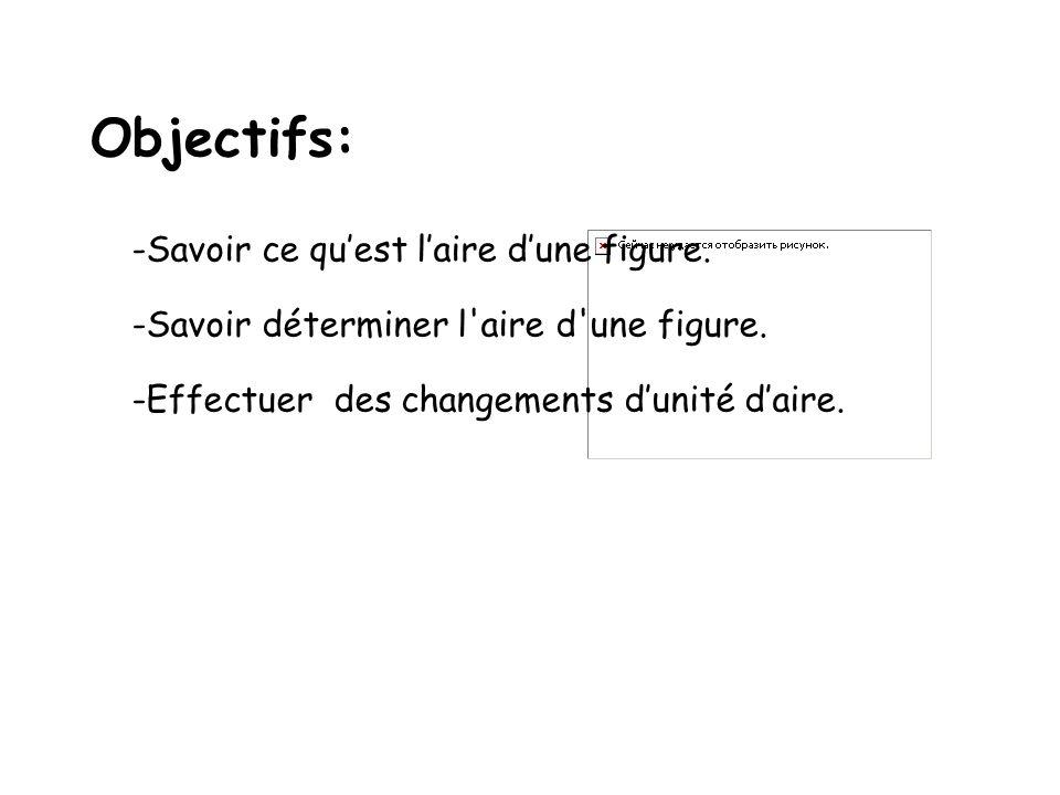 Objectifs: -Savoir ce qu'est l'aire d'une figure. -Savoir déterminer l'aire d'une figure. -Effectuer des changements d'unité d'aire.