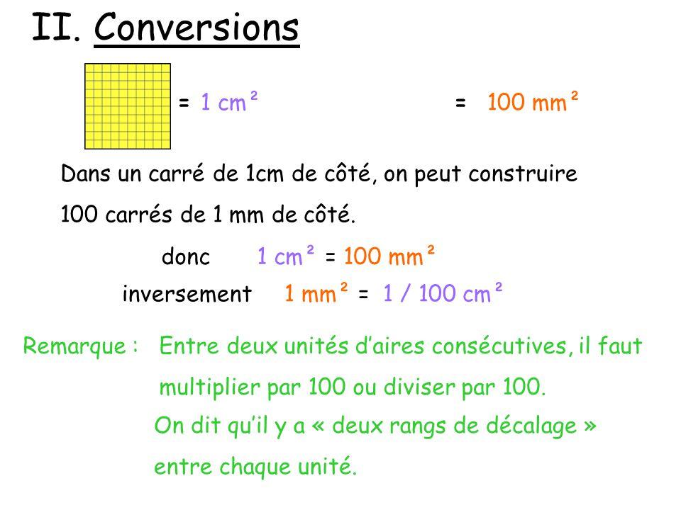 = 1 cm²= 100 mm² Dans un carré de 1cm de côté, on peut construire 100 carrés de 1 mm de côté. donc 1 cm² = 100 mm² Remarque : Entre deux unités d'aire