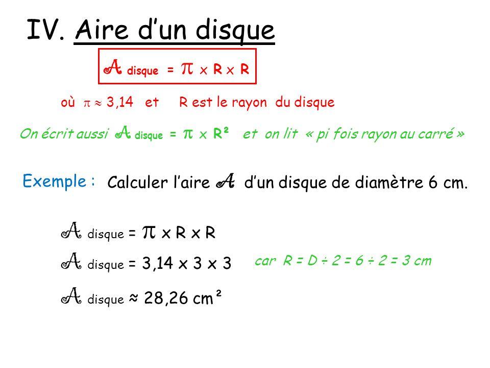 A disque =  x R x R où   3,14 et R est le rayon du disque On écrit aussi A disque =  x R² et on lit « pi fois rayon au carré » Exemple : Calculer