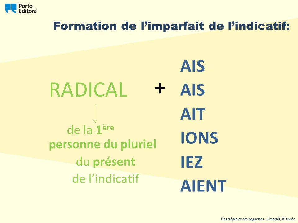 RADICAL de la 1 ère personne du pluriel du présent de l'indicatif AIS AIT IONS IEZ AIENT Formation de l'imparfait de l'indicatif: Des crêpes et des ba