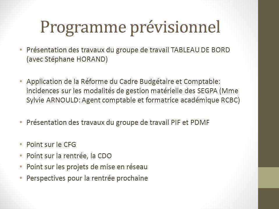 Programme prévisionnel Présentation des travaux du groupe de travail TABLEAU DE BORD (avec Stéphane HORAND) Application de la Réforme du Cadre Budgéta
