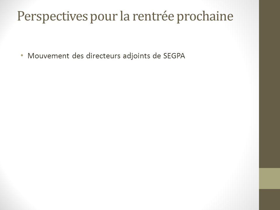 Mouvement des directeurs adjoints de SEGPA