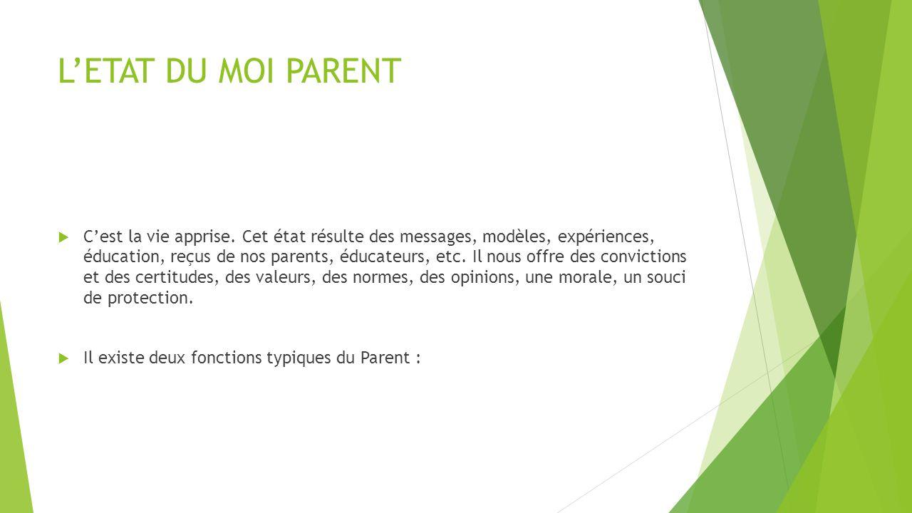 L'ETAT DU MOI PARENT  C'est la vie apprise. Cet état résulte des messages, modèles, expériences, éducation, reçus de nos parents, éducateurs, etc. Il
