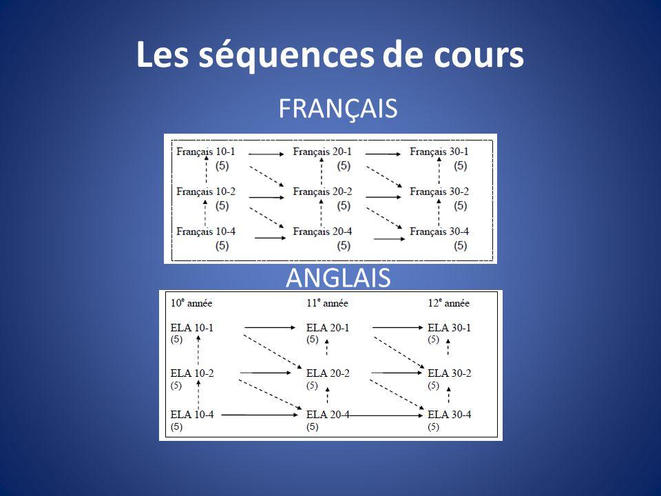 Les séquences de cours FRANÇAIS ANGLAIS